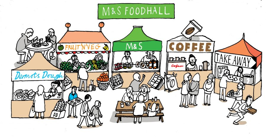 M&S Foodhall / Save the British High Street