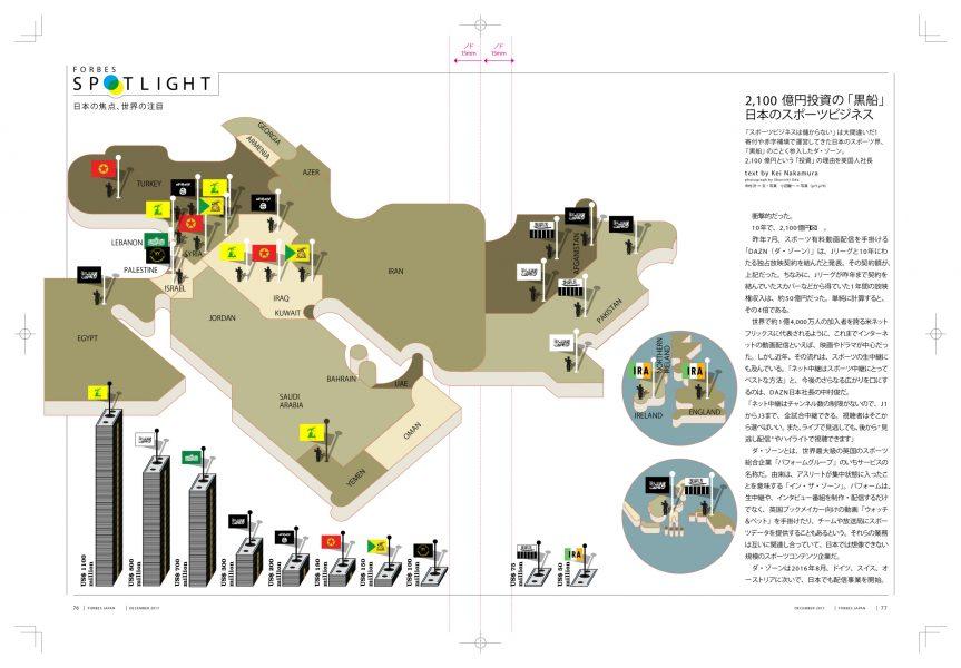 Terrorist Spotlight / Forbes Japan
