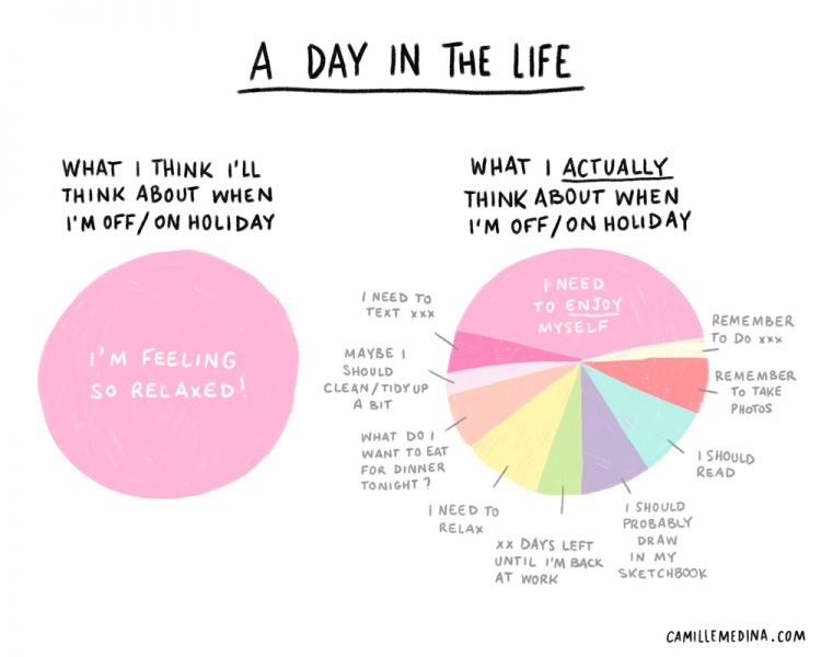 A Day In The Life - When On Holidays