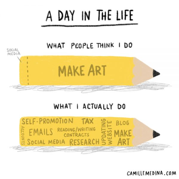 A Day In The Life - What I Actually Do