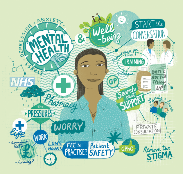 Mental Health for Today's Pharmacist