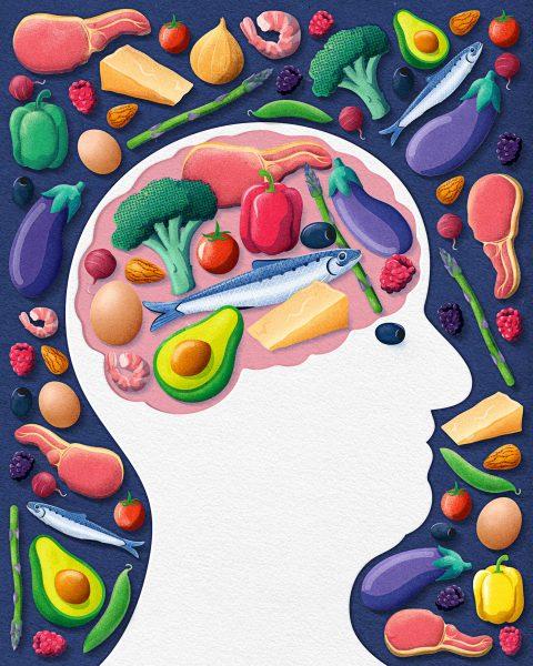 Ketogenic diet`