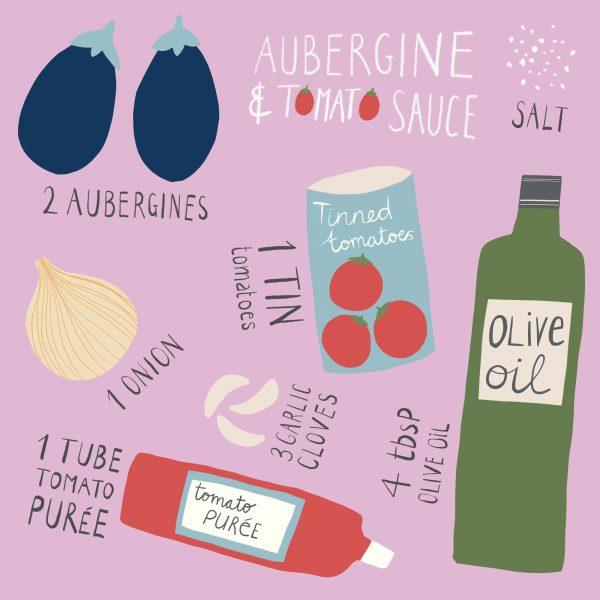 Aubergine Pasta Recipe