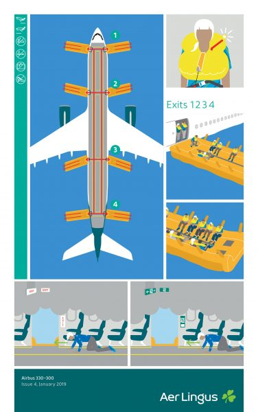 2417 AL_A330-300_Airsafety cards_Working Structure_Stage IX.indd