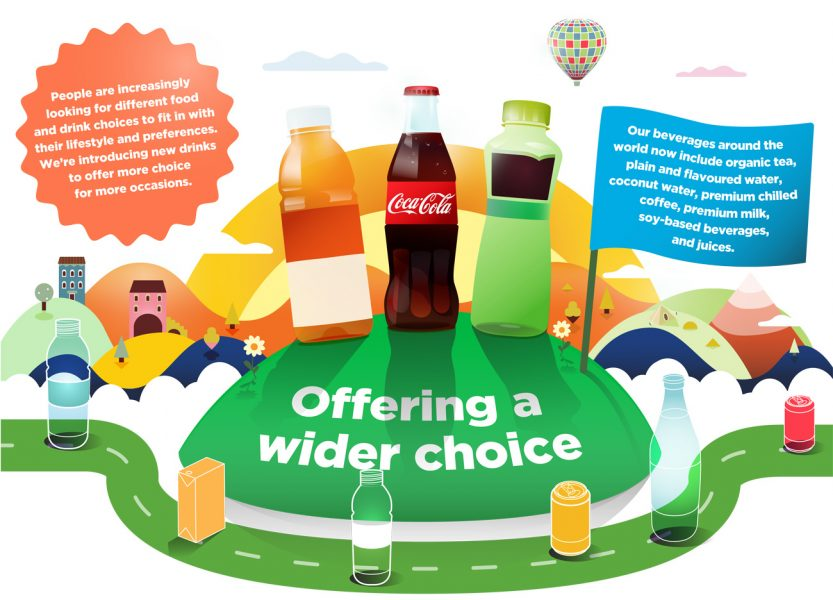 Coke-concepts-5
