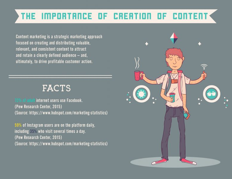 Content creators - infographic and web art