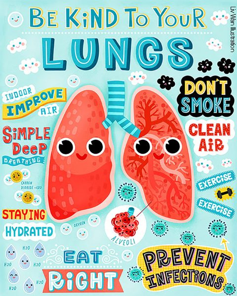 Be Kind of Yourself Healthy Awareness Poster