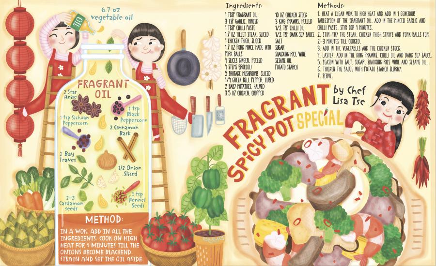 Illustrated Wok Recipe illustration