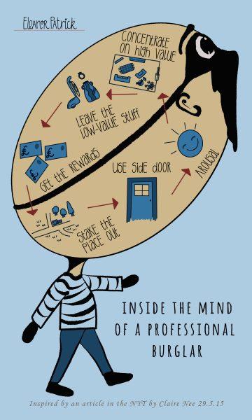 the burglar's mind