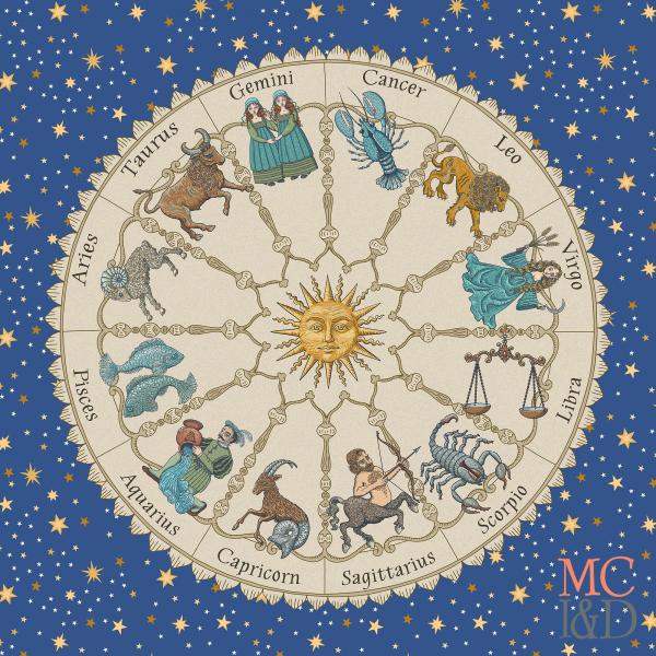 Vintage Astrology Zodiac Wheel
