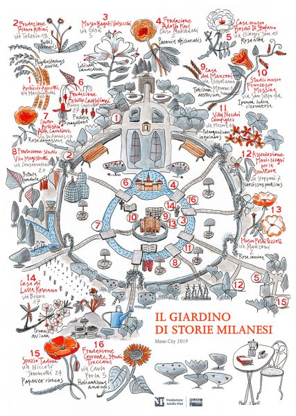 Milan the Garden