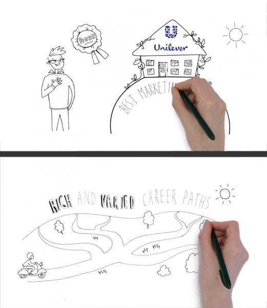 Whiteboard Animation For Unilever