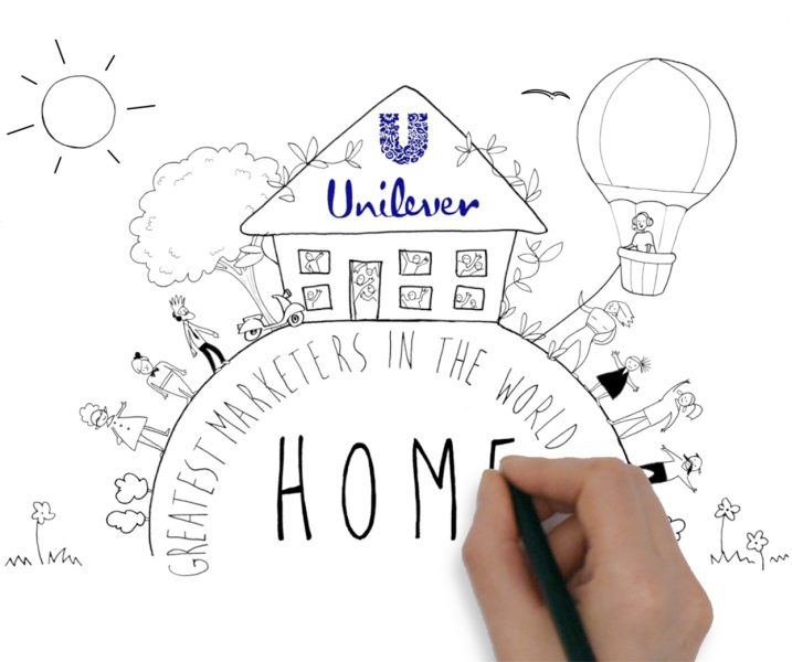 Whiteboard Animation Cartoon for Unilever