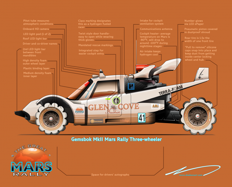 Mars Rally Three Wheeler infographic