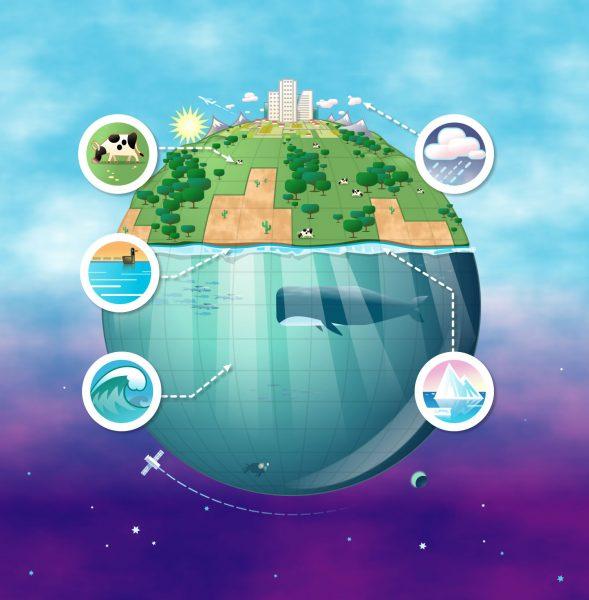 Water World