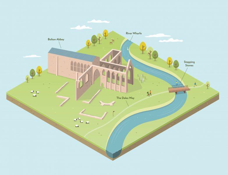 3D map of Bolton Abbey Estate