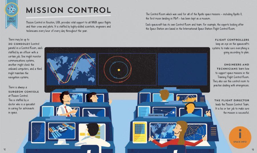 Astronaut Academy Mission Control - Jennifer Farley
