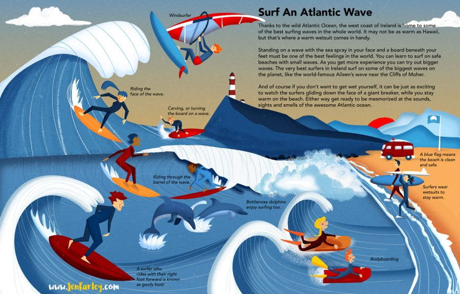 Island of Adventures - Surfing Jennifer Farley