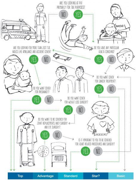 bdi_health_infographic