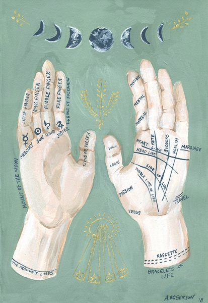 Palmistry Hand Meanings