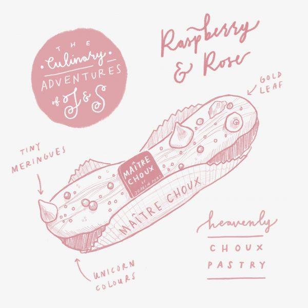 Choux Pastry Illustration