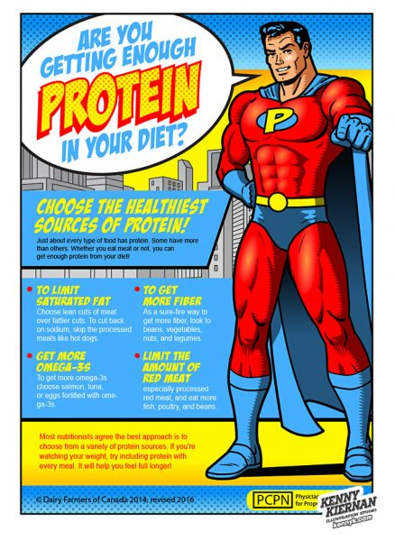 Kenny-Kiernan-Illustration-Studio-Protein-Hero-licensed-character-advertising-publishing-superhero-strong-illustrator-brand-mascot-design-editorial-vector-comic-book-strip