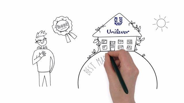 Unilever Whiteboard Animation