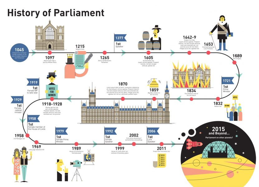HOP_parliamenthistory