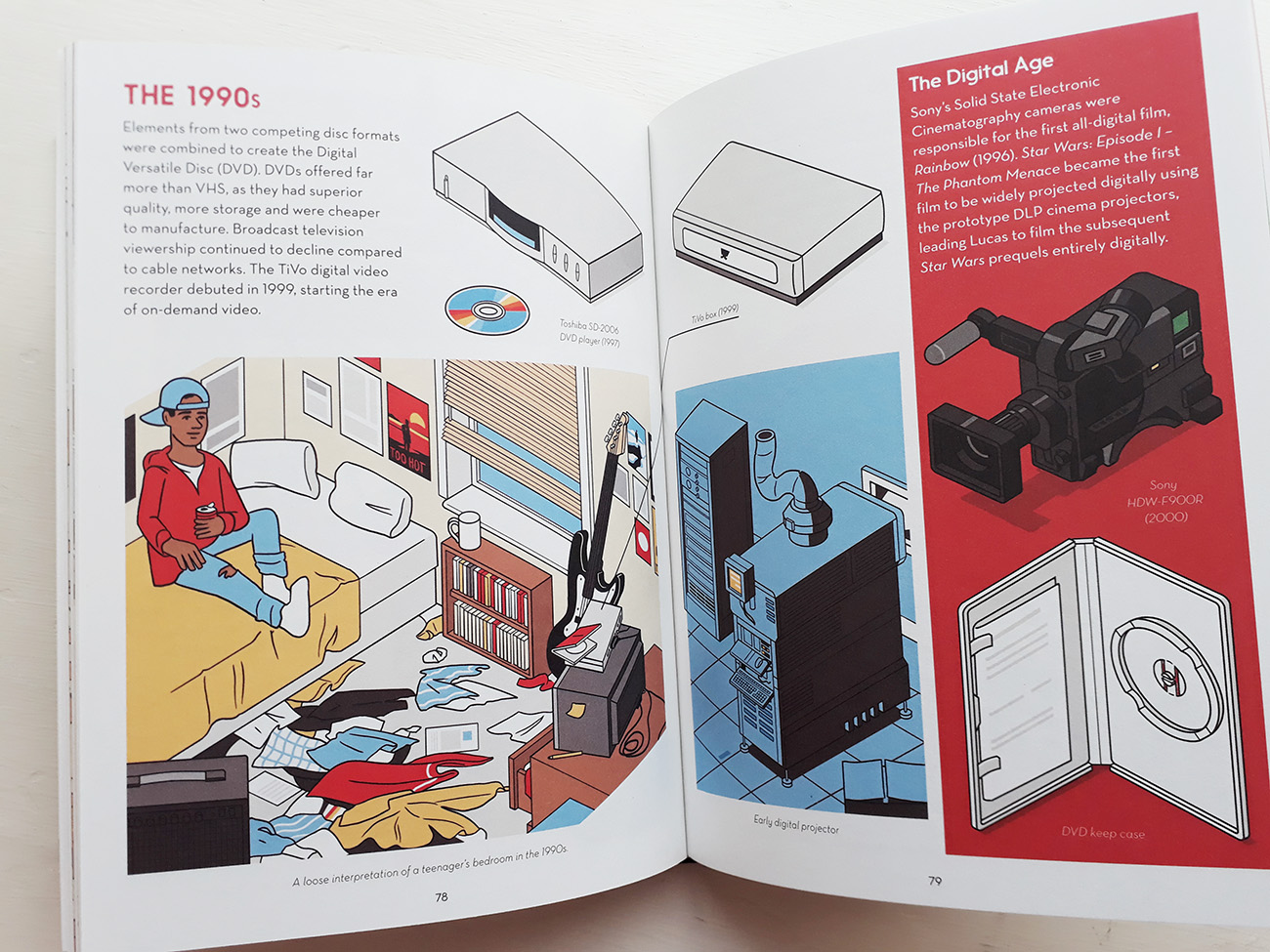 An Illustrated History Of Filmmaking Review The Aoi