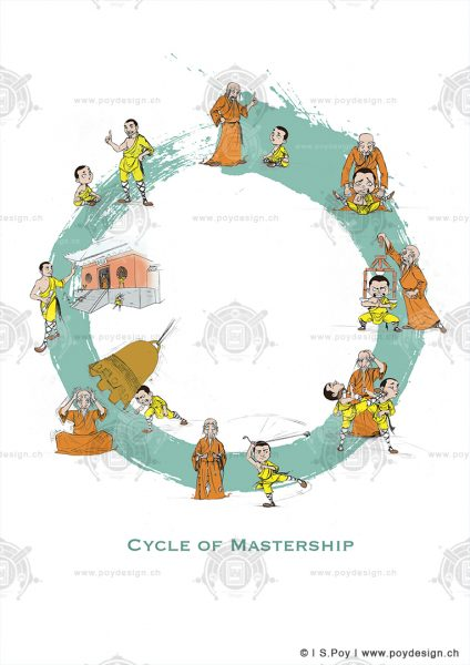 Cycle of Mastership