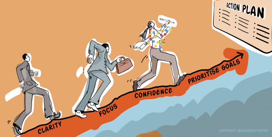 Illustration for networking event and coaching session for Heads-up Coaching: 'Develop your business action plan'