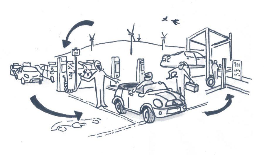 EV ecosystems
