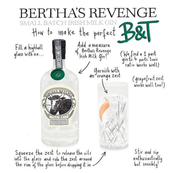 Bertha's B&T Recipe