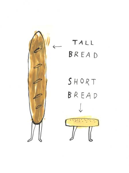 Tallbread Shortbread