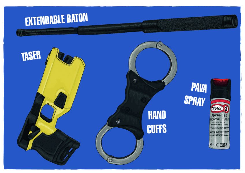 Police officer tools Spots