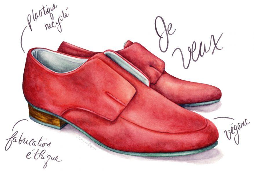 JosianneDufour_aquarelle_chaussures_august_villa_web