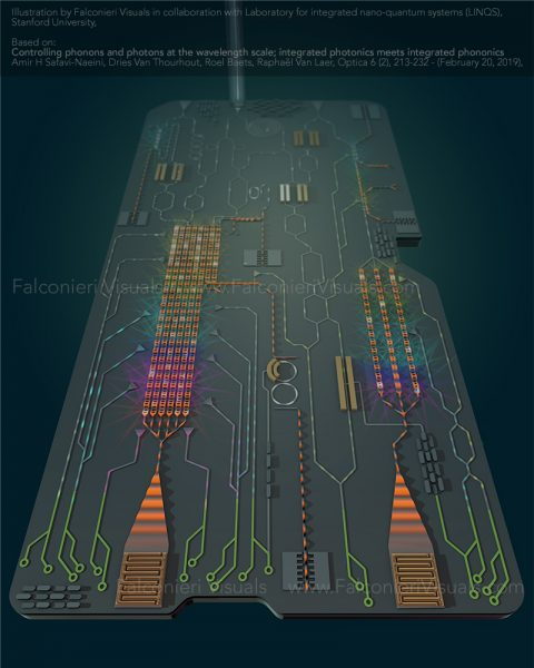 Photonic Phononic Chip