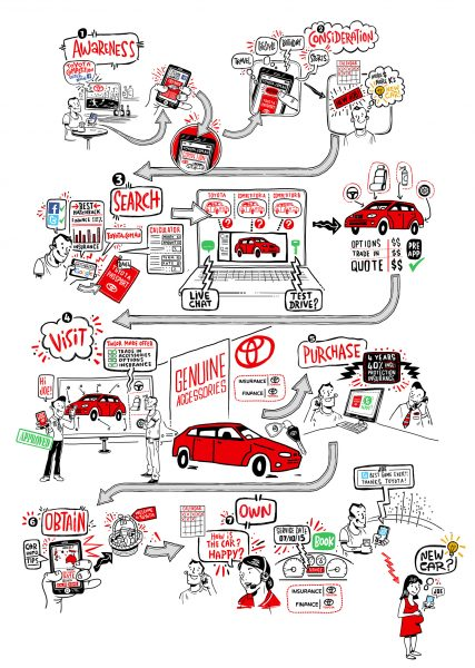 Toyotalnfographic