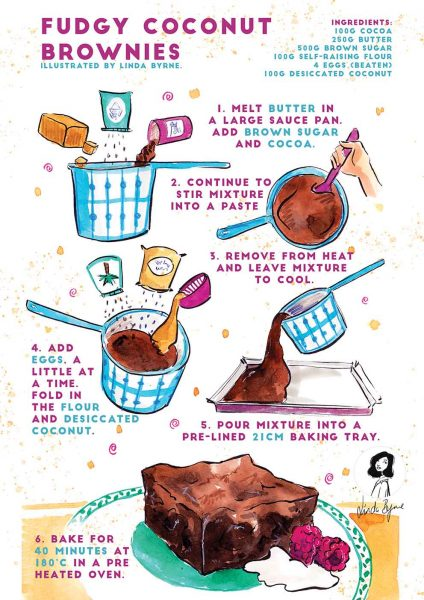 Illustrated Recipe Brownies
