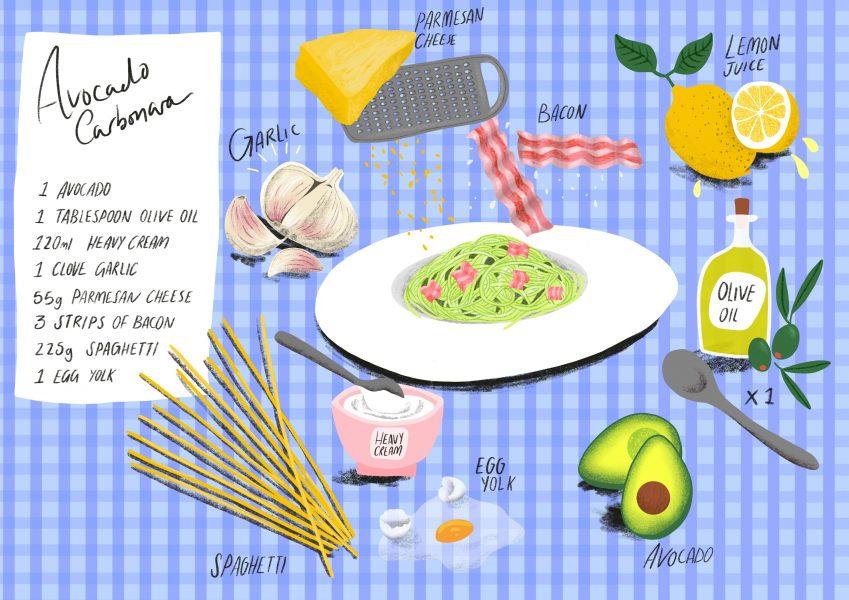 Avocado Carbonara