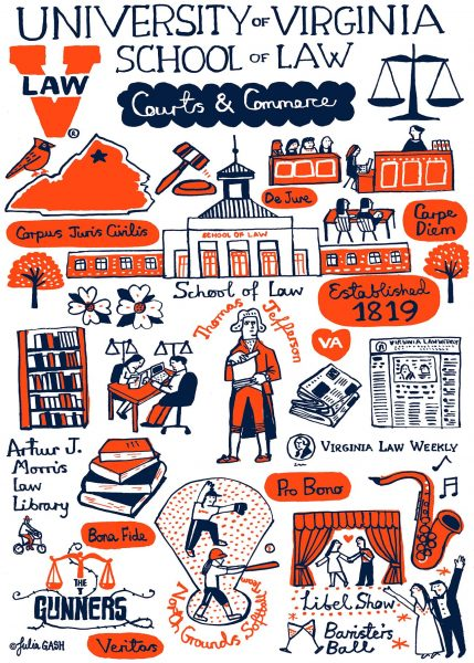 University of Virginia Illustrated Map by Julia Gash
