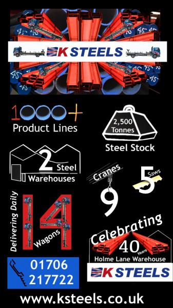 Steel Company Infographic