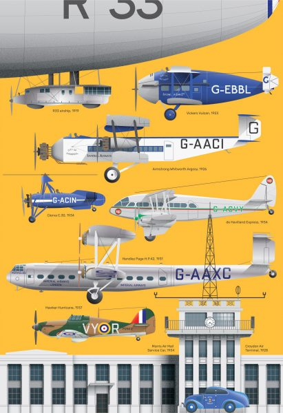 Old aeroplanes poster
