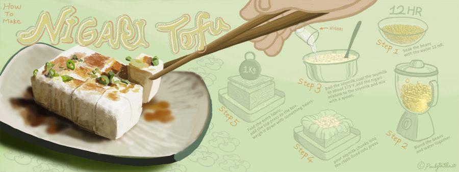 Shu Yuan Teng-Nigari Tofu