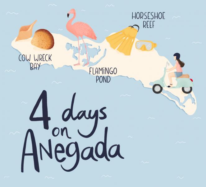 illustrated map - anegada