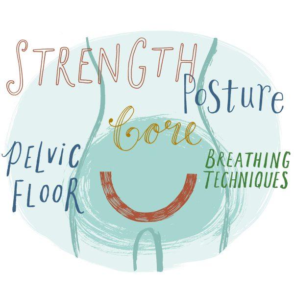 Pelvic Floor lettering