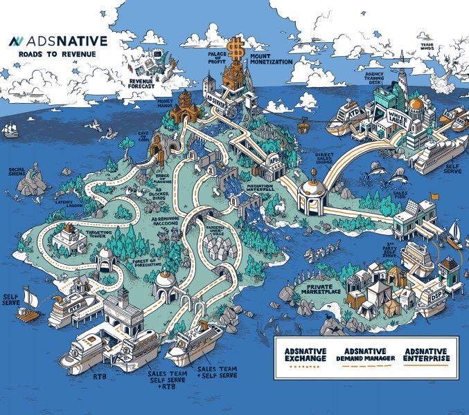 AdsNative Map