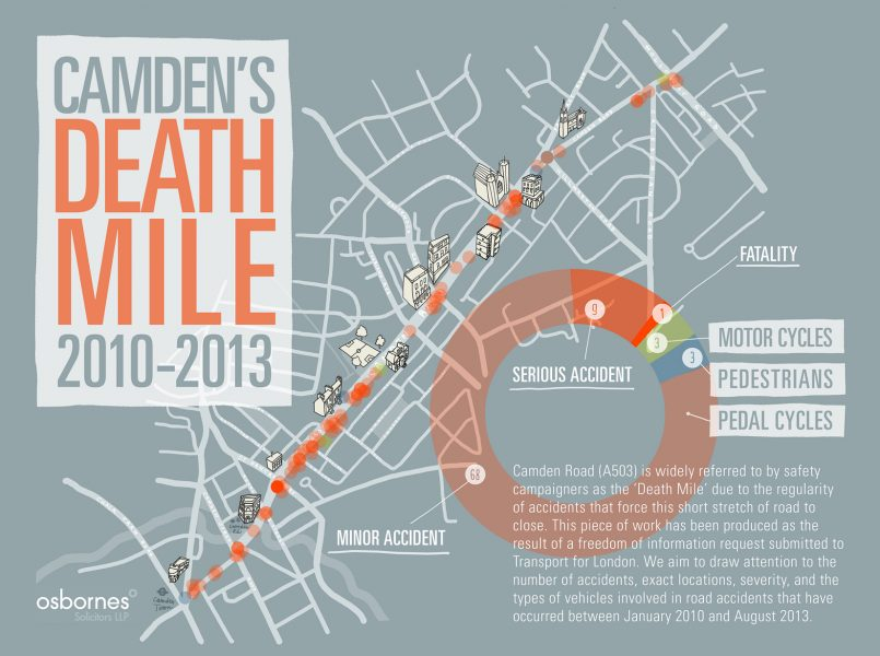 Camden Road Accident Infographic