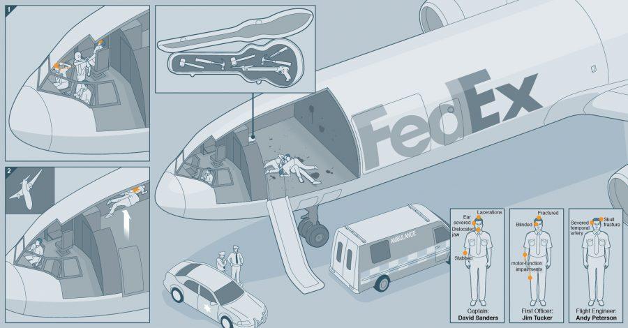 Fedex Heist
