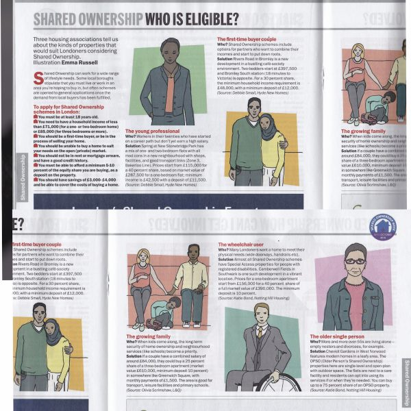 Five Londoners for Time Out Magazine